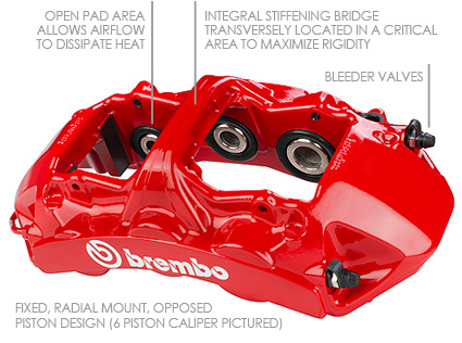 Brembo Gt 380mm Front Brake System For 997 Turbo 997 Gt3